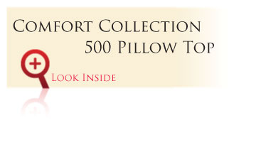 Look inside the Gold Comfort Collection 500 Pillow Top
