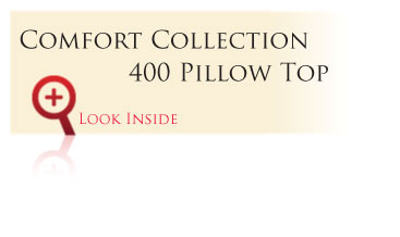 Look inside the Gold Comfort Collection 400 Pillow Top